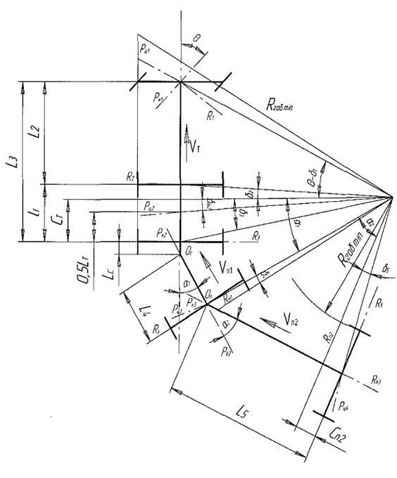 Рис. 3. Расчетная схема