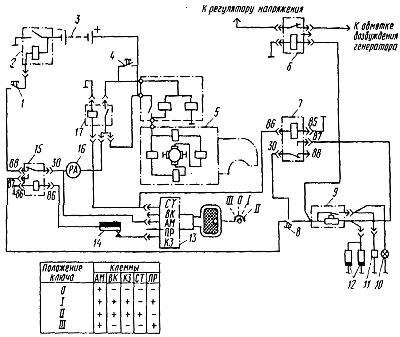 Схема подключения массы на камаз