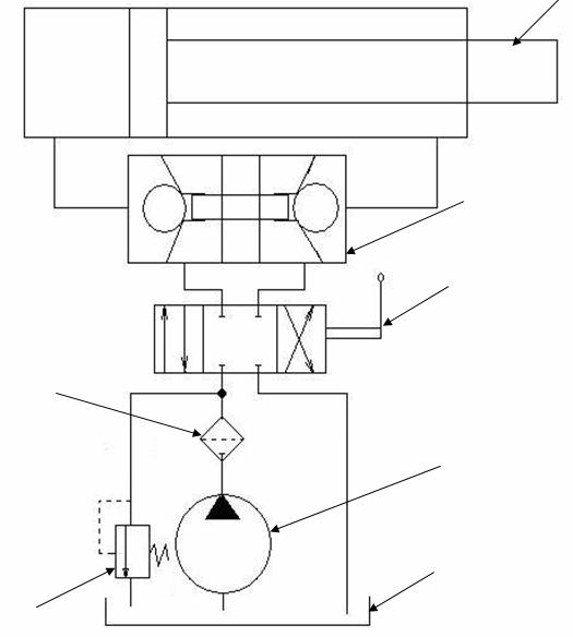 гидравлической схемы
